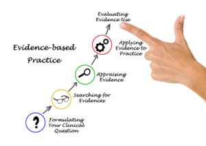 evidence based physiotherapy